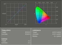 La differenza tra calibrazione e taratura - taratura dei colori dello schermo